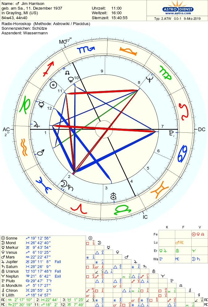 Jupitérien Astro_10