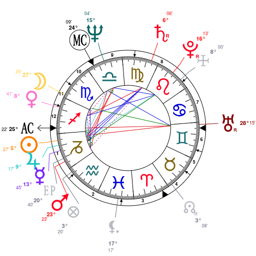 Jupitérien Astrot20