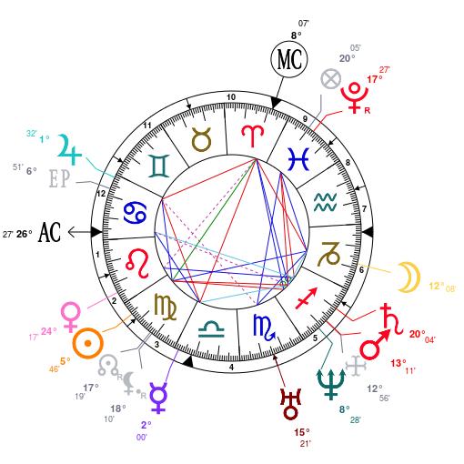 Jupitérien Astrot21