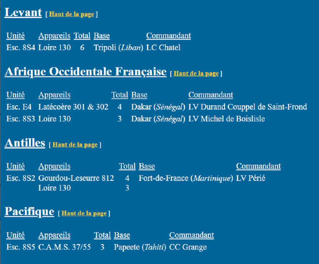 [ Aéronavale divers ] Il y a 80 ans - L'Aéronautique navale en guerre  Cinq11