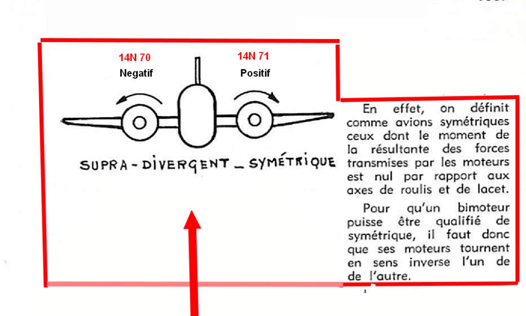 [Les anciens avions de l'aéro] Bloch / SNCASO  MB175-T - Page 2 Moteur10