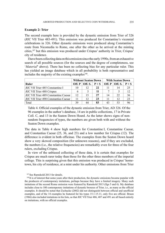 les monnaies anépigraphes pour les vicennales de Constantin Ier à Trèves Ramsko12