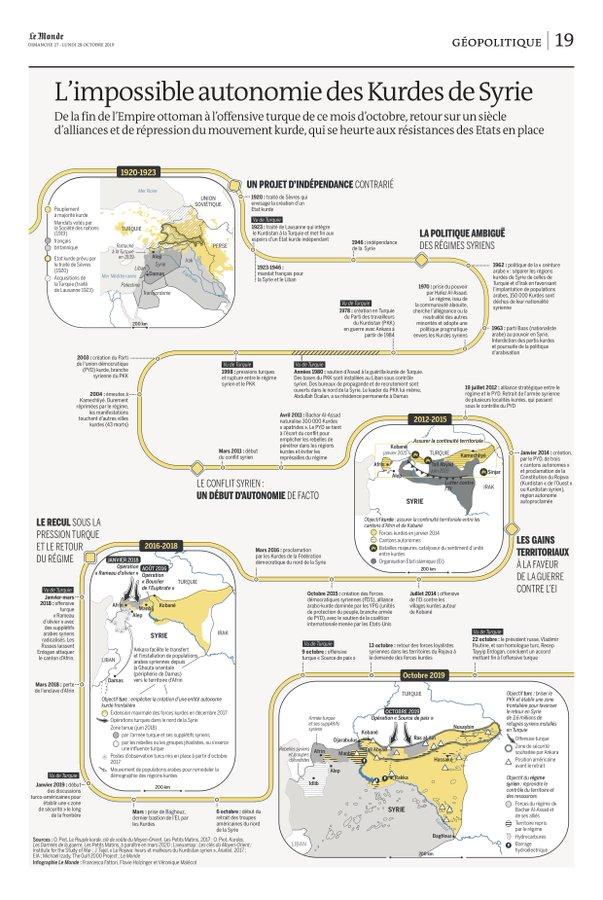 Cartographie, cartes et croquis.  Ehytsw10