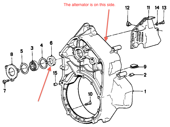 my baby is crying. rear main seal? Altern10