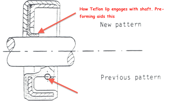 Oil leak/timing cover Exampl11