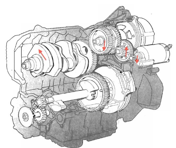 cranking engine Rotati13