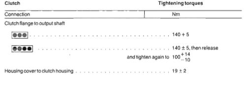 Rear Main Seal Leaking Scree161