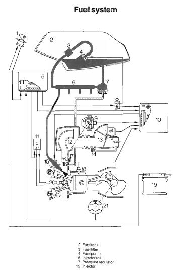 Fuel tank pipes '92 K75 Screen14