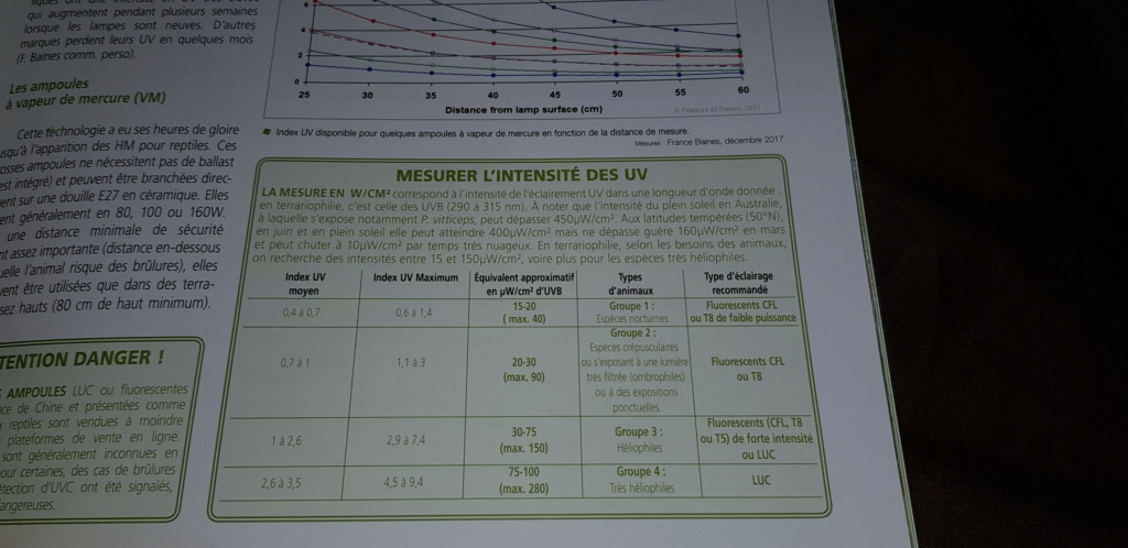 Mesure intensité des UV 20181224