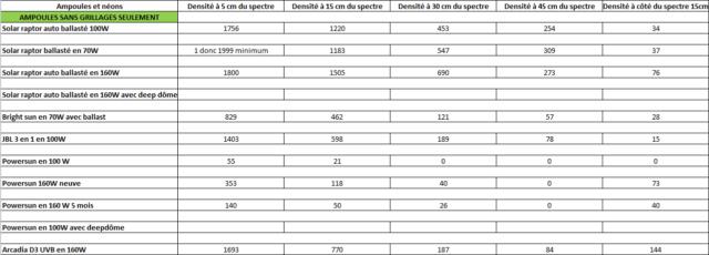 Le grand test UVB : Partie 1 - Page 34 Captur10
