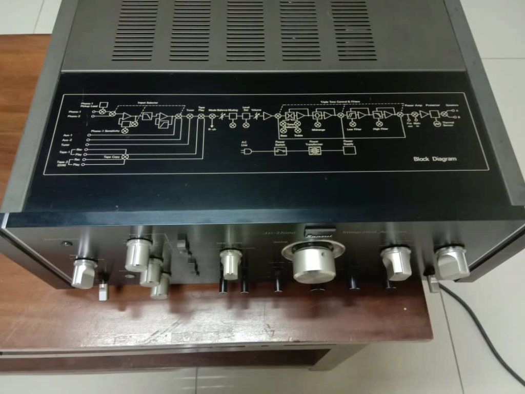 Sansui AU-11000 Integrated Stereo Amplifier  Whatsa23