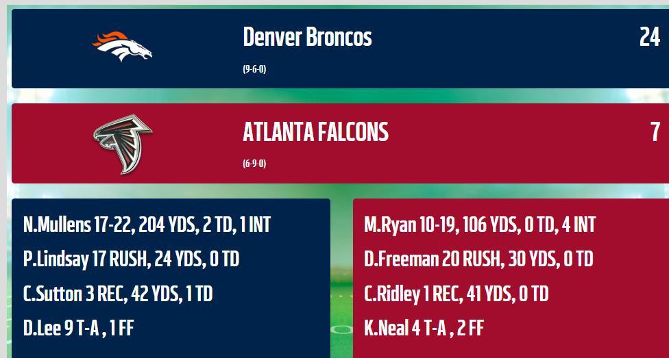 Falcons vs Broncos 21334510