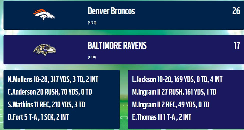 Ravens vs Broncos Week_610