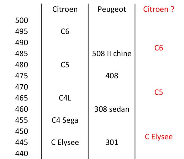 [DISCUSSION] Les futures Citroën - Page 38 Citroe19