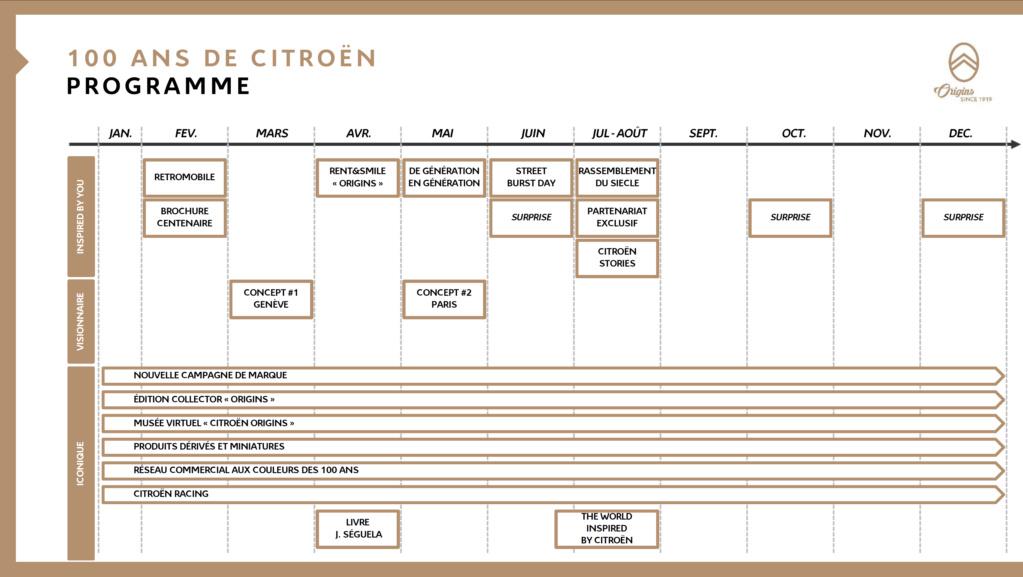 Centenaire Citroën Progra11