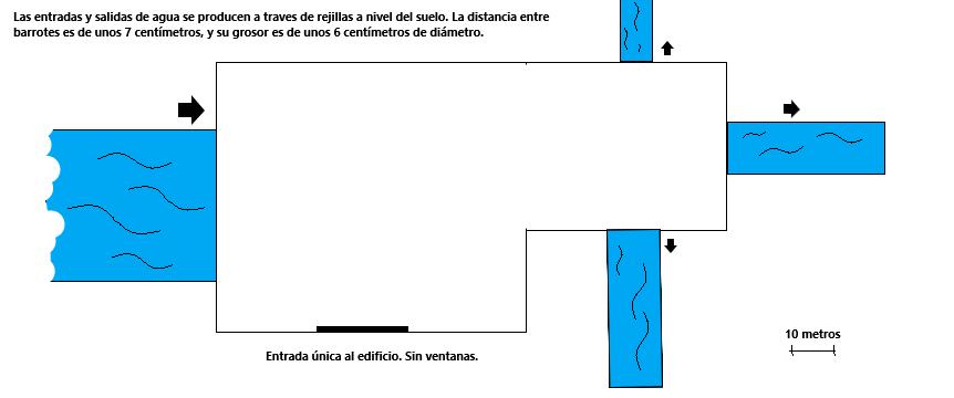 Watered-Down Edific10