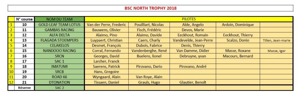 North Trophy 2018 - 25 et 26 août Inscri10