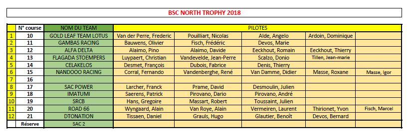 North Trophy 2018 - 25 et 26 août Inscri12