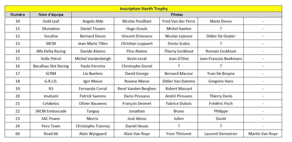 North Trophy 2019 - 24/25 aoüt Inscri18