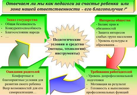 Инструменты и практики  счастливого детства Image010