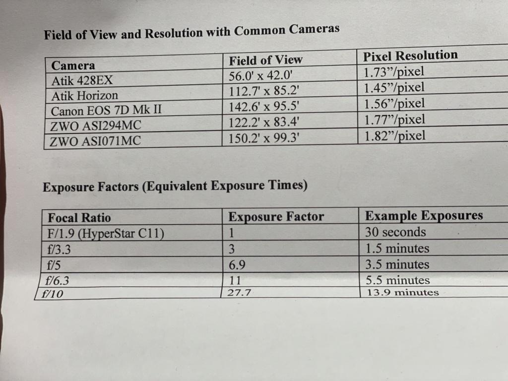 La voici enfin HyperStar V4 pour C11 EdgeHD Img_0513
