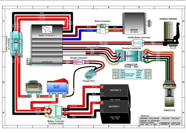 Cómo  conectar este controlador  _210
