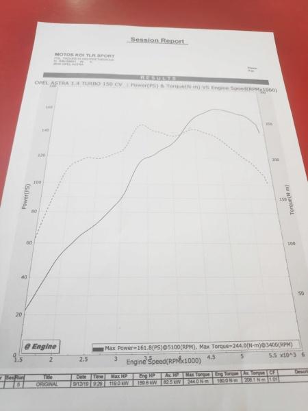 Reprogramación Opel Astra K - Página 8 Img_2013
