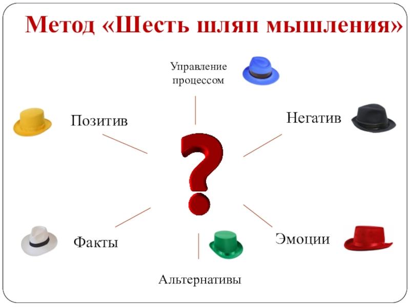 Методы: 4-х (5-ти, 6-ти, 7-ми) конвертов, 6-ти шкатулок, 6-ти шляп мышления 0f4e1b10