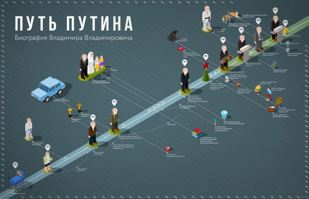 Путь Президента 7272b710