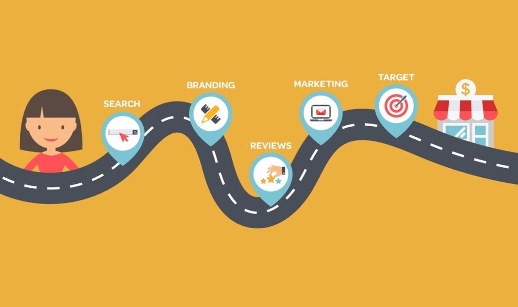 Путь клиента глазами маркетолога 997beb10