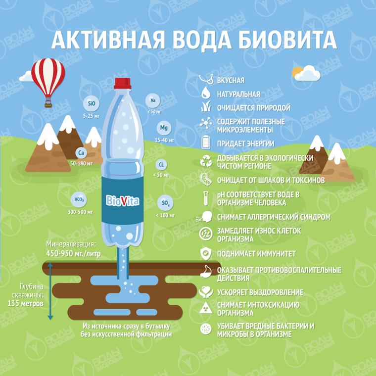 Популярные товары для здоровья и активной жизни Af5f9010