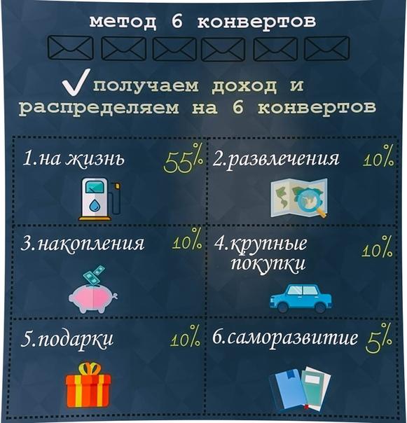 Методы: 4-х (5-ти, 6-ти, 7-ми) конвертов, 6-ти шкатулок, 6-ти шляп мышления E3d4ee10