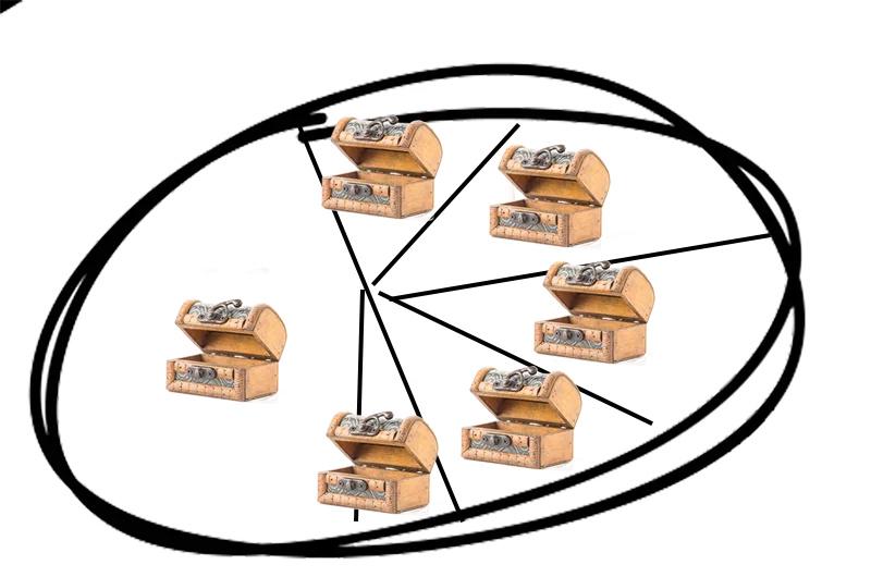 Методы: 4-х (5-ти, 6-ти, 7-ми) конвертов, 6-ти шкатулок, 6-ти шляп мышления F18fba10