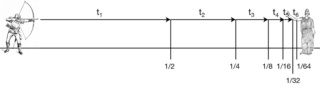 Matematika A010110