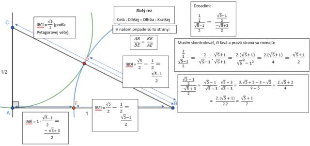 Matematika A060310