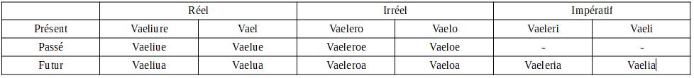 L'omiaroth Vaeliu10