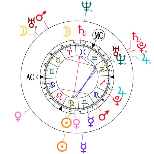 Saturne trigone Vénus : engagement?  451e4010