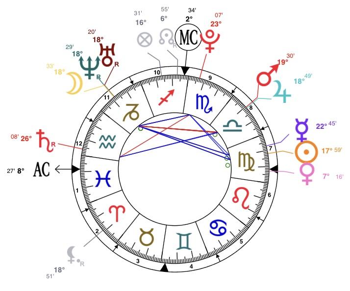 Saturne trigone Vénus : engagement?  6e695610