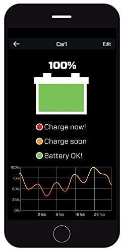 Super conseil pour suivre la charge de sa batterie et décider quand la charger 41rktl10