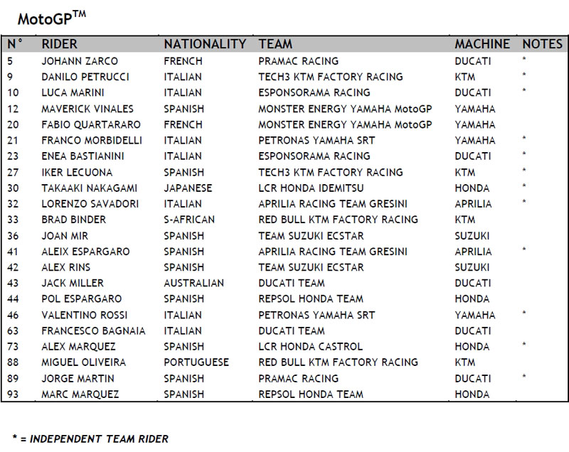 Moto GP 2021 Mgp-li10