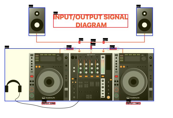 DJ-Ing: i fondamenti del djing e delle esibizioni dal vivo Scherm13