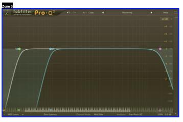 Il modello di mastering Scherm36