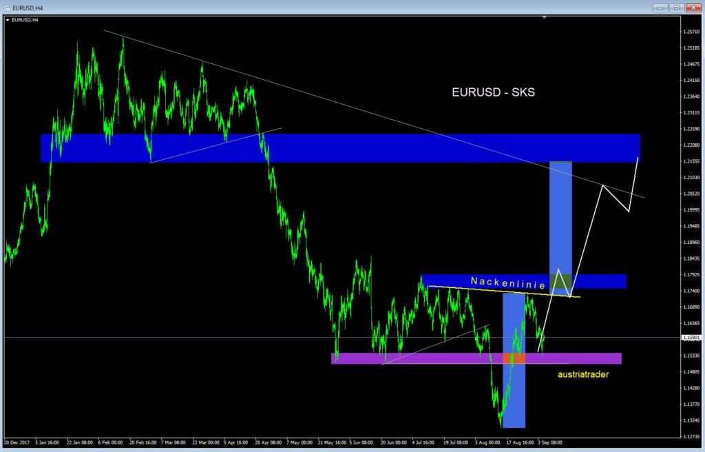 EUR-USD  Eurusd10