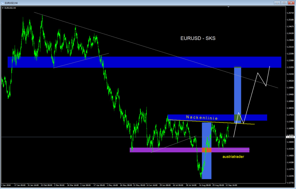 EUR-USD  Eurusd11