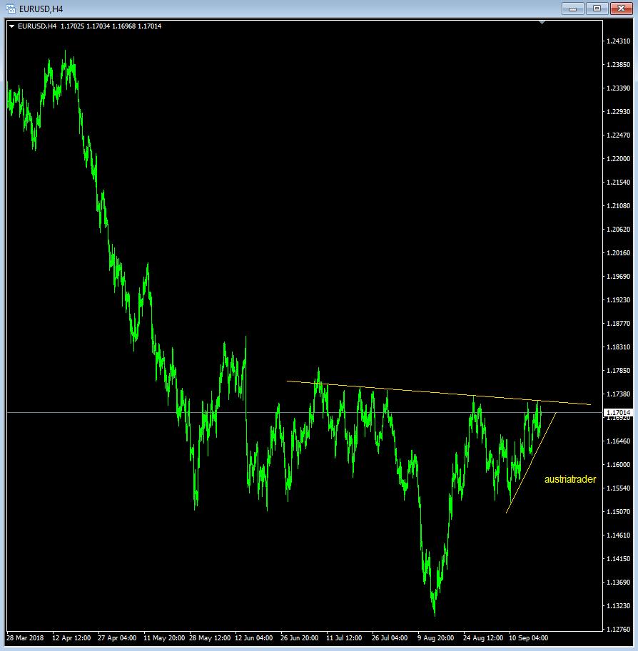 EUR-USD  Eurusd12