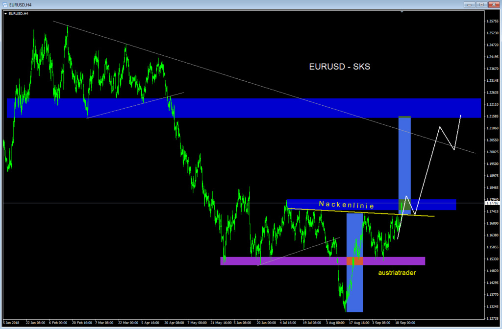 EUR-USD  Eurusd13