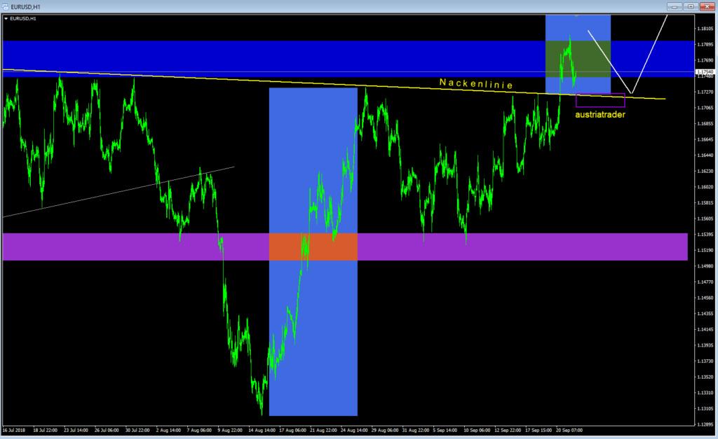 EUR-USD  Eurusd14