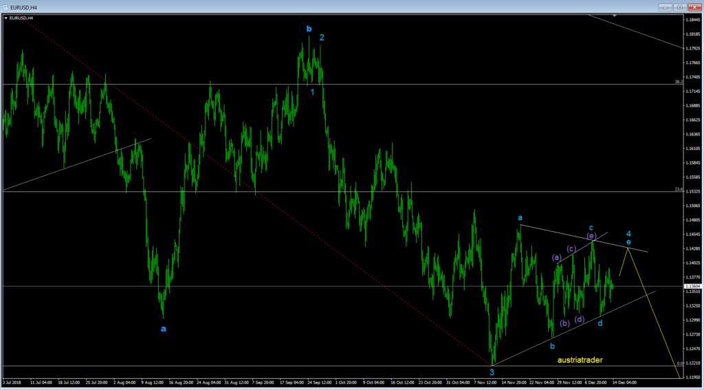 EUR-USD  - Seite 2 Eurusd21