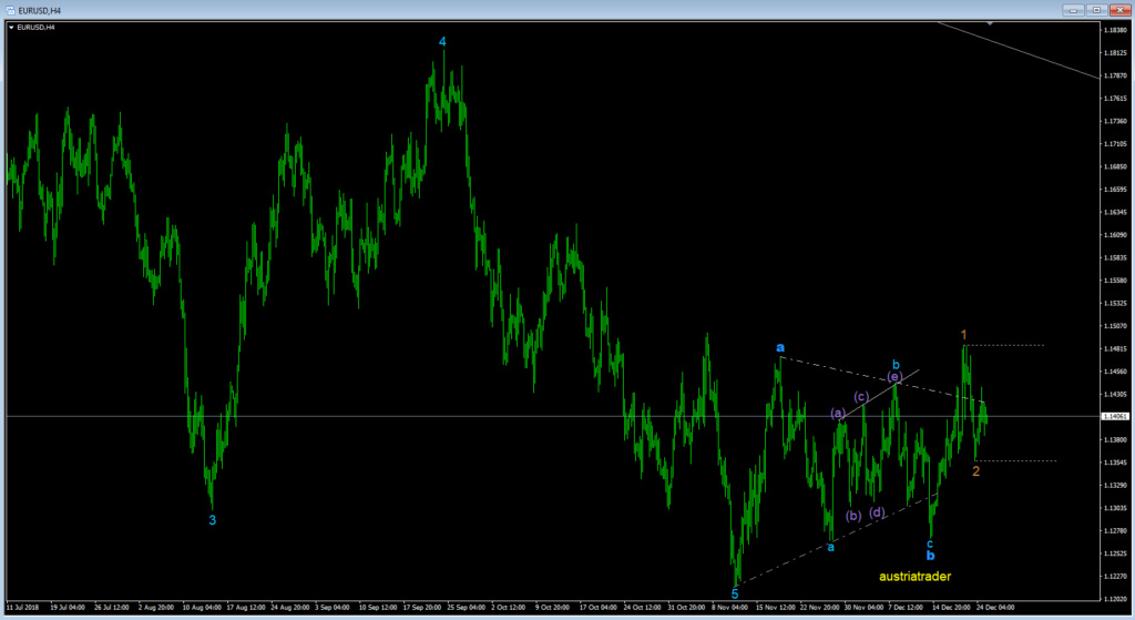EUR-USD  - Seite 2 Eurusd23