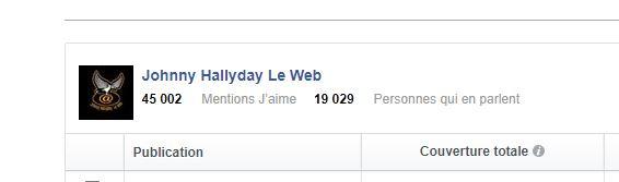 Facebook - Johnny Hallyday Le Web 12118510